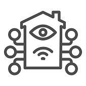 Artificial intelligence house and network line icon, smart home symbol, remote control and robotic technology house vector sign on white background, building with eye and connections icon
