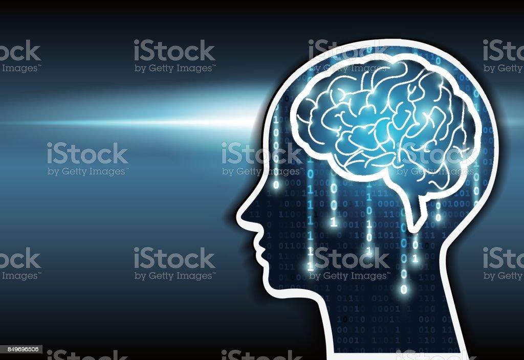 Künstliche Intelligenz Menschlichen Kopf Umriss Mit Gehirn Und ...
