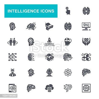 Human Brain, India, Artificial Intelligence, Robot,