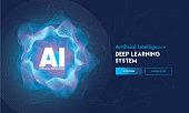 Artificial Intelligence (AI) landing page design, hi-tech blockchain network on neural network background.