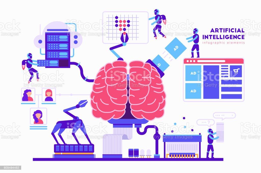 Künstliche Intelligenzvektorillustration Im Flat Design Gehirn ...