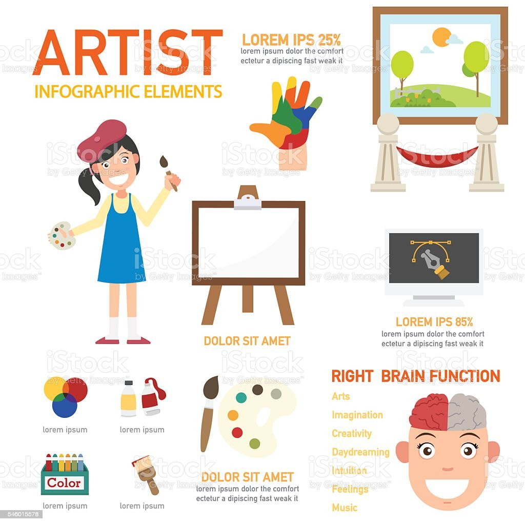 Artist infographic,vector vector art illustration