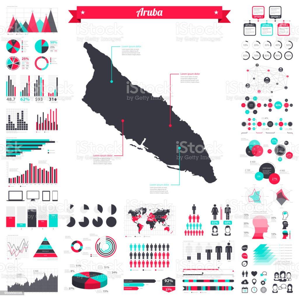 Aruba Karte Karibik.Aruba Karte Mit Infografik Elemente Große Kreativgrafikset Stock