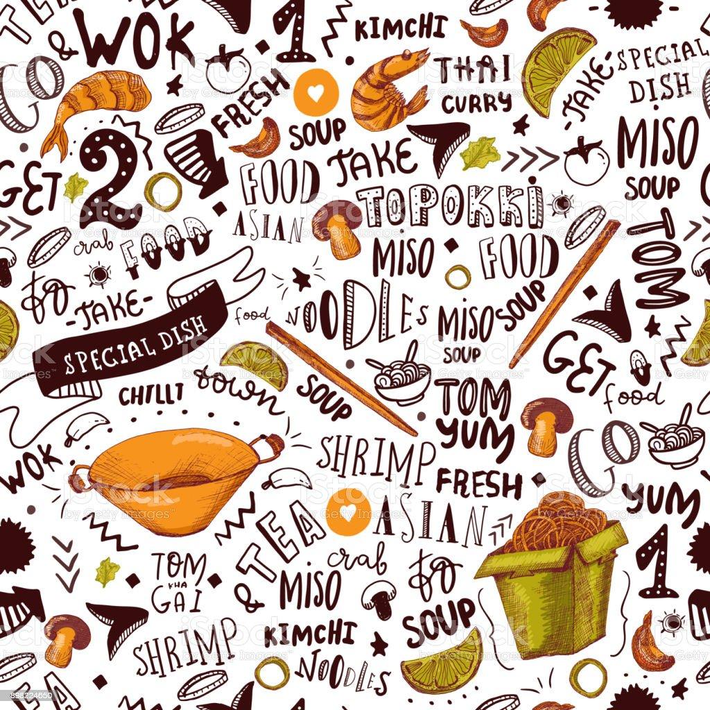Asian Food Menü Musterdesign Schrift Grafik Mit Skizze Japanische ...