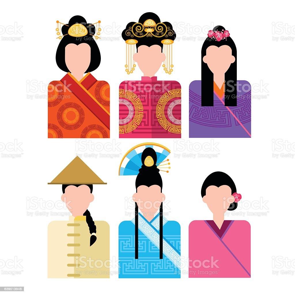 Avatar asian style art