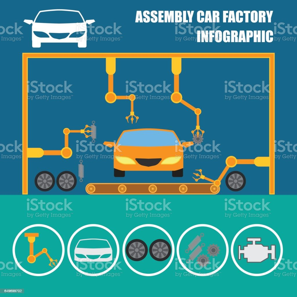 assembly car infographic / assembly line and car factory production process vector art illustration