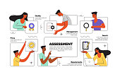 Assessment Concept Flat Line Illustration With Icons