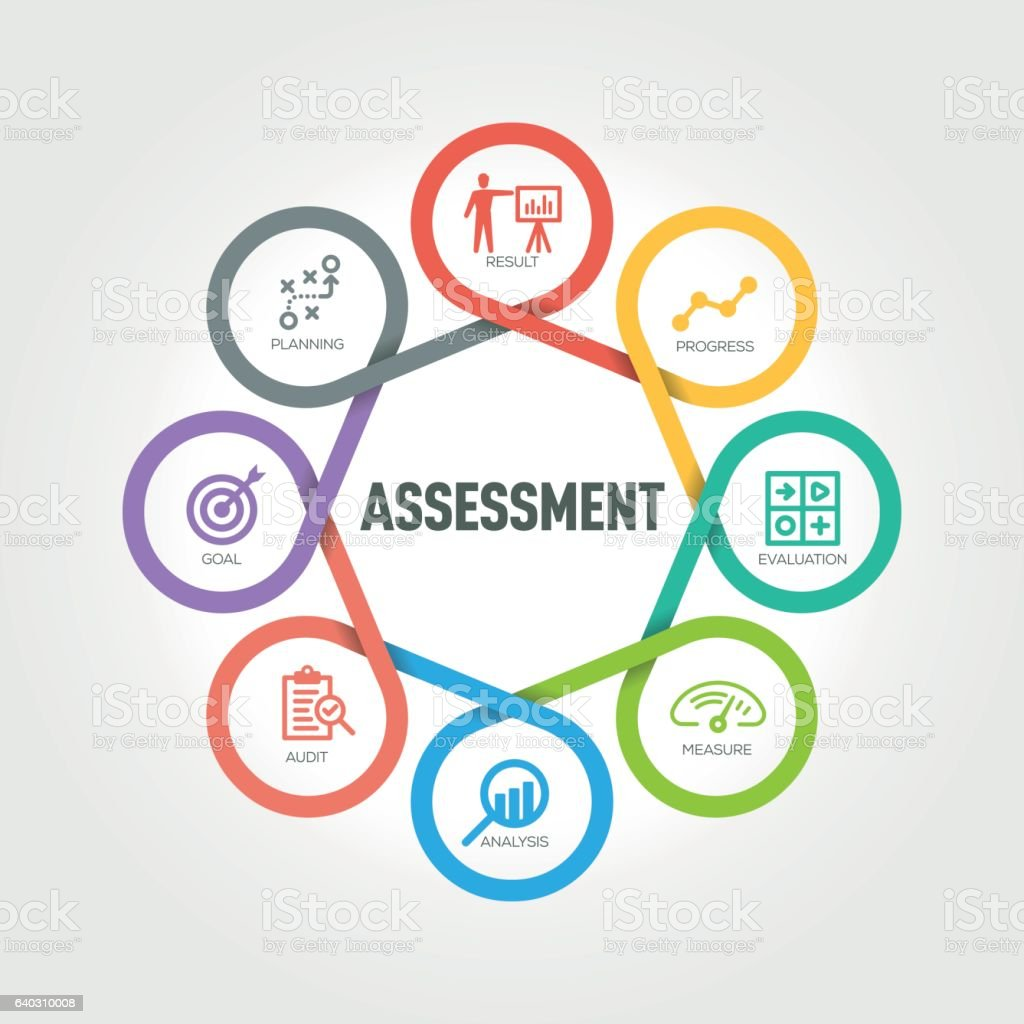 Assessment infographic with 8 steps, parts, options vector art illustration