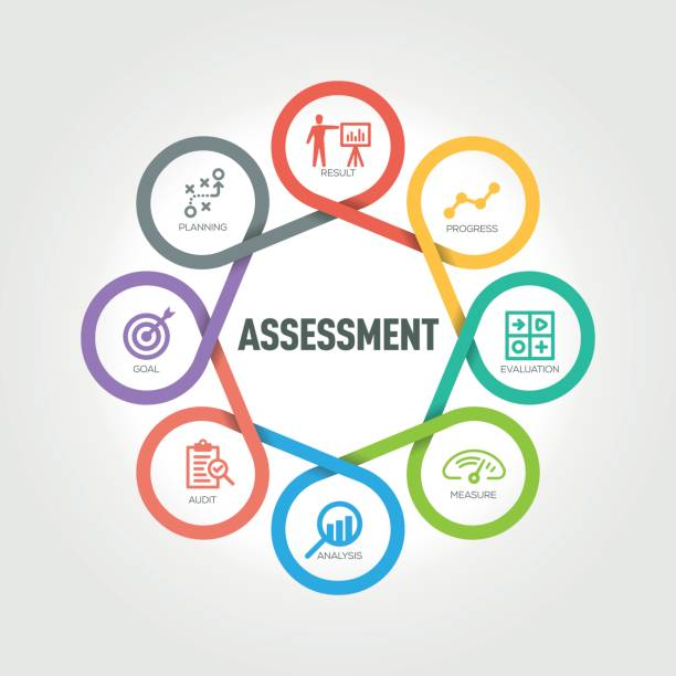 Assessment infographic with 8 steps, parts, options - ilustración de arte vectorial