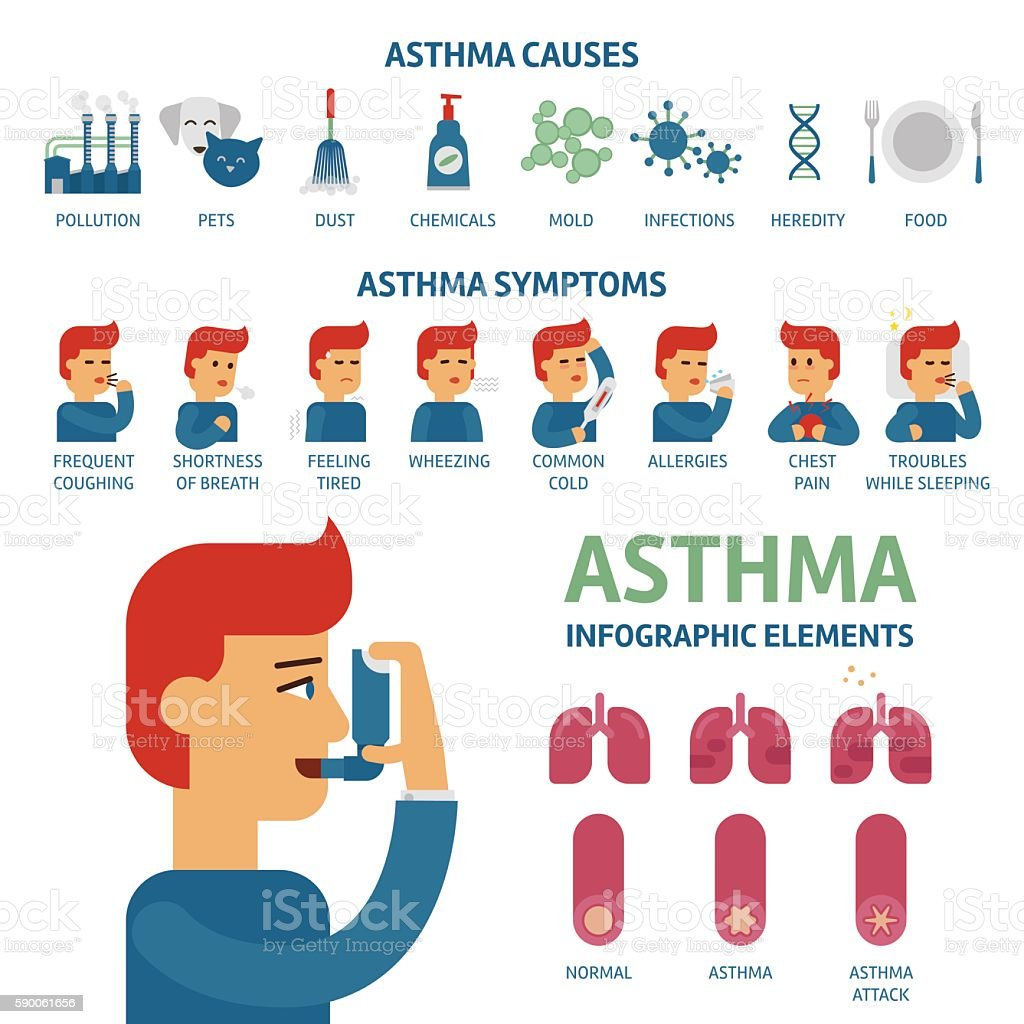 Asthma symptoms and causes infographic elements. vector art illustration