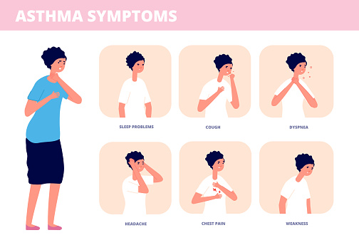 Asthma symptoms. Person choking, chronic breathing problem disease. Asthmatic breath infographic, allergy or sickness utter vector concept