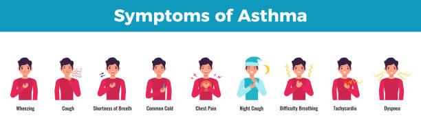 asthma symptoms Asthma symptoms vector illustration chronic illness stock illustrations