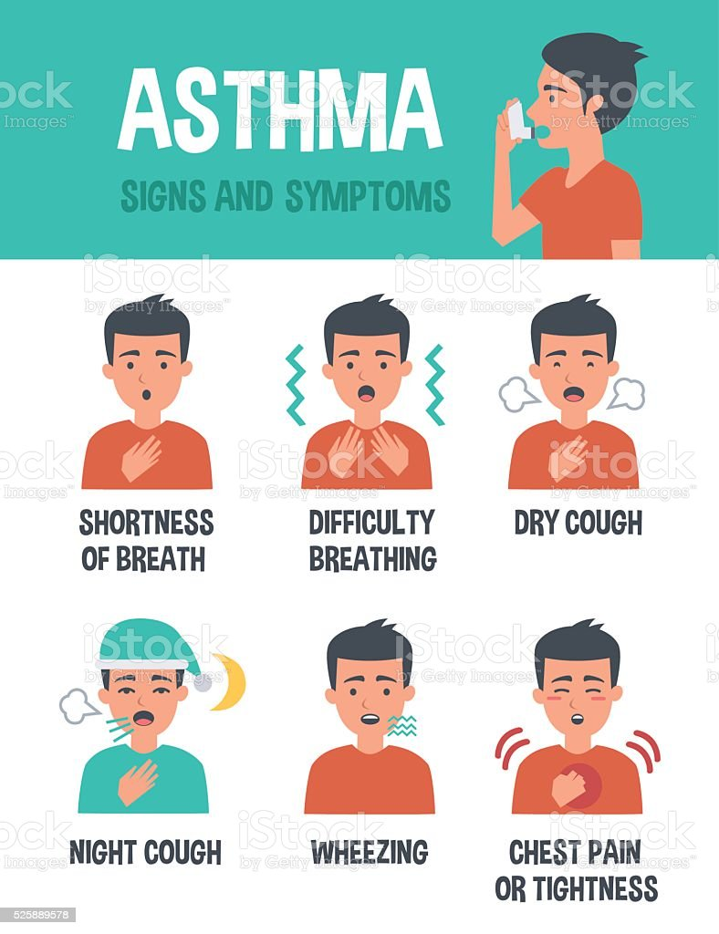 Asthma symptoms vector art illustration