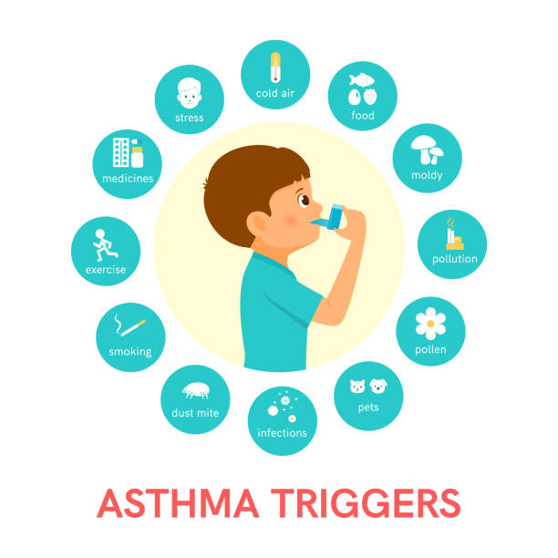 Asthma triggers. Flat wait icons in vector Asthma triggers flat icons Man use an inhaler.Vector illustration pollen stock illustrations
