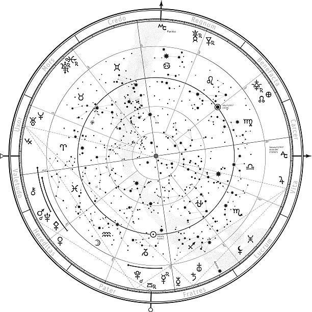 Royalty Free Astrology Chart Clip Art Vector Images Illustrations