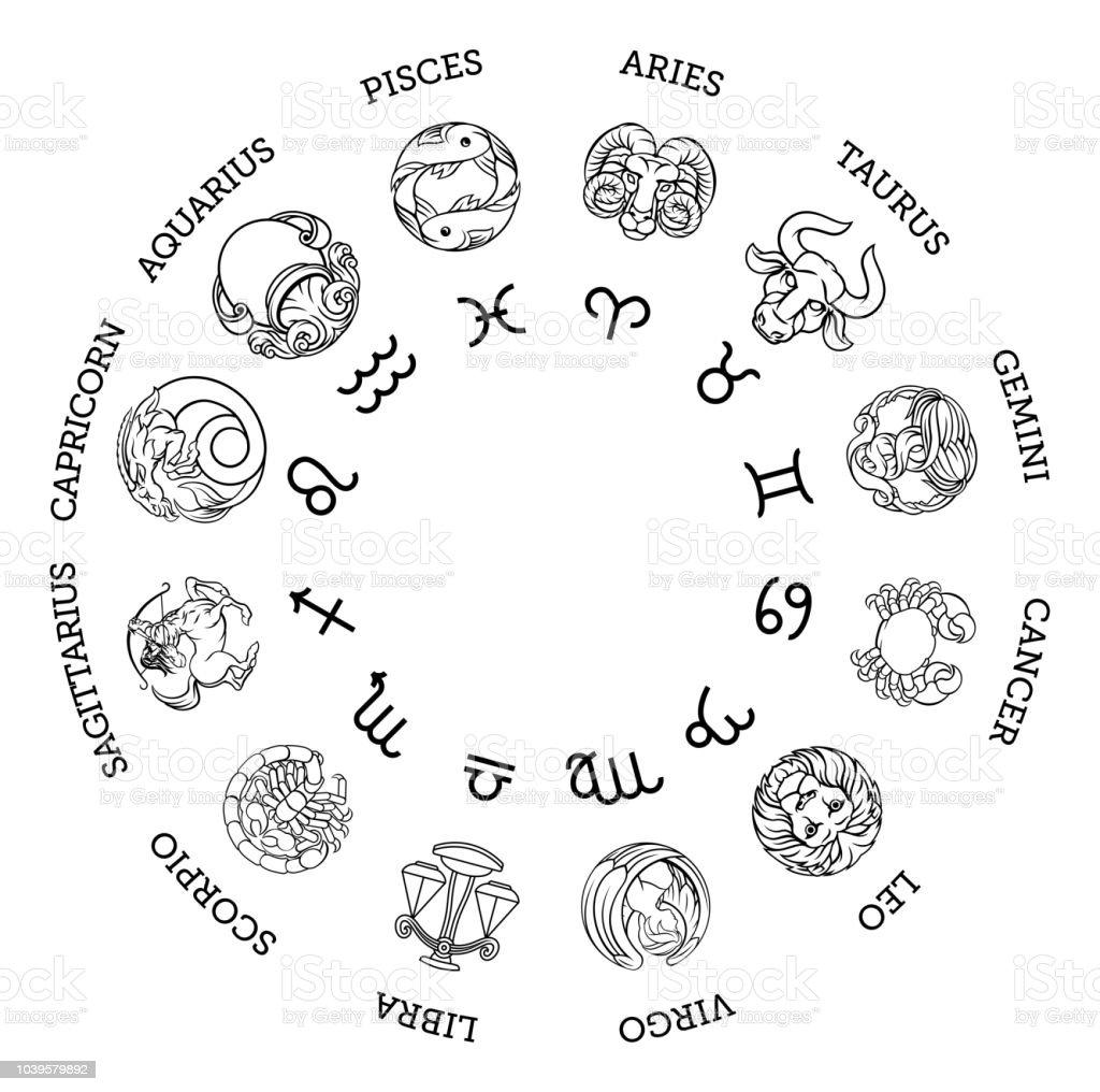 Astrological Horoscope Zodiac Star Signs Symbols Stock Vector Art