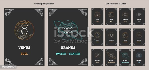 Astrological planets and corresponding zodiac sign symbols with labels.Illustrated vector horoscope cards collection with aries,libra,leo,taurus and others.Esoteric universe astrology system science.