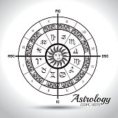 astrological signs of the zodiac