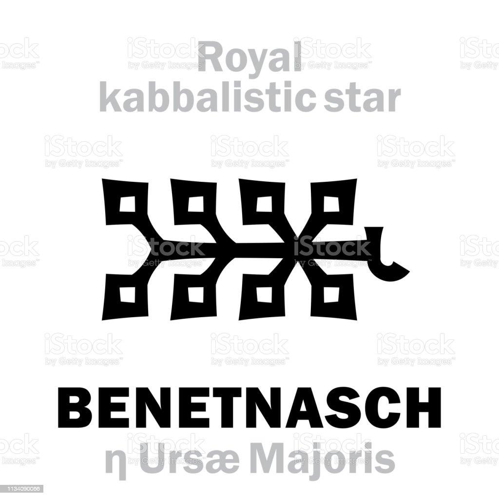 Astrology Alphabet Alkaïd Benetnasch Stock Vector Art & More