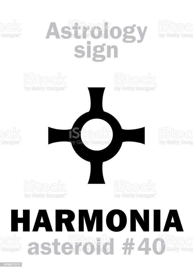Astrology Alphabet Harmonia Asteroid 40 Hieroglyphics
