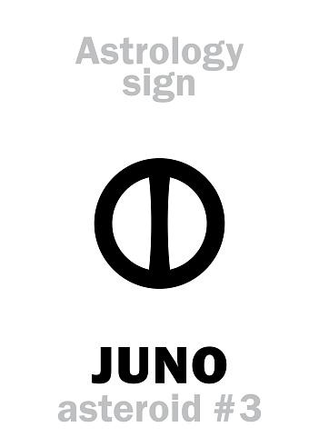 Astrology Alphabet: JUNO, asteroid #3. Hieroglyphics character sign (single symbol).