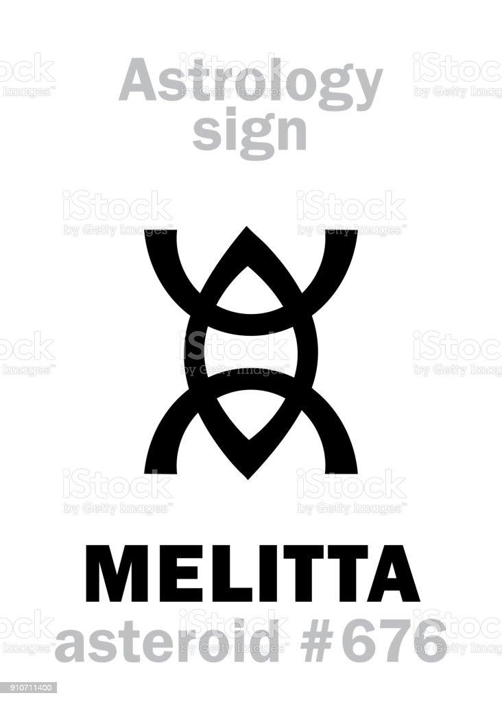 Astrology Alphabet Melitta Stock Vector Art & More Images of Alphabet