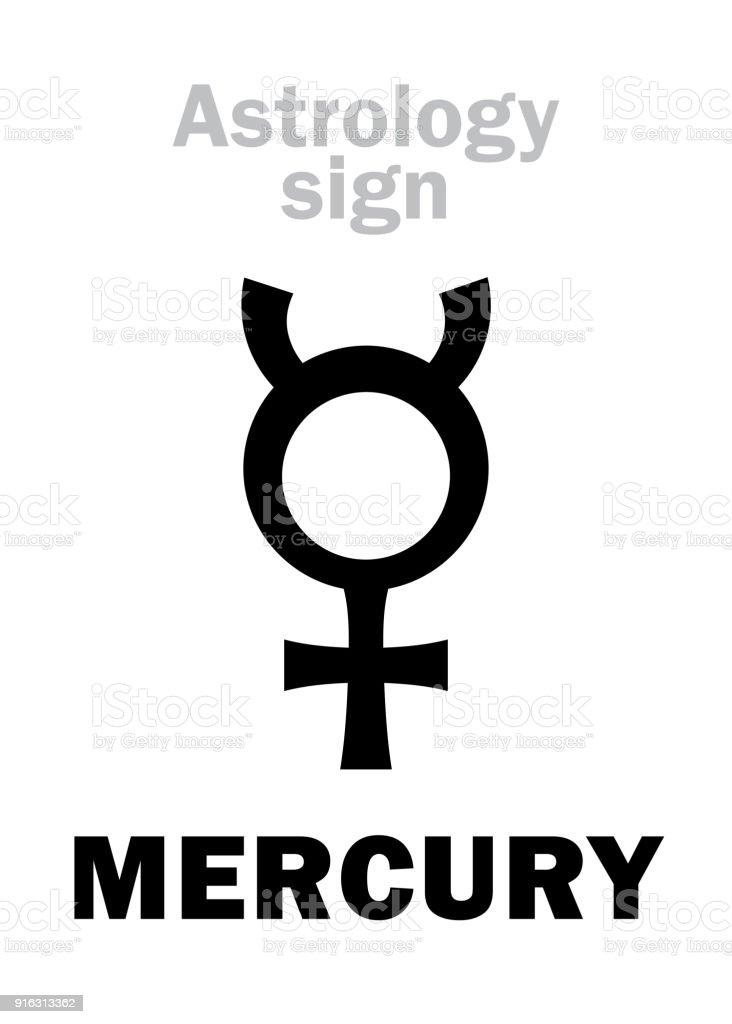 Astrology Alphabet Mercury Classic Minor Mental Planet Hieroglyphics