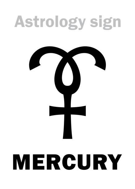 illustrazioni stock, clip art, cartoni animati e icone di tendenza di astrology alphabet: mercury, minor planet. hieroglyphics character sign (medieval symbol). - ancient medical symbol