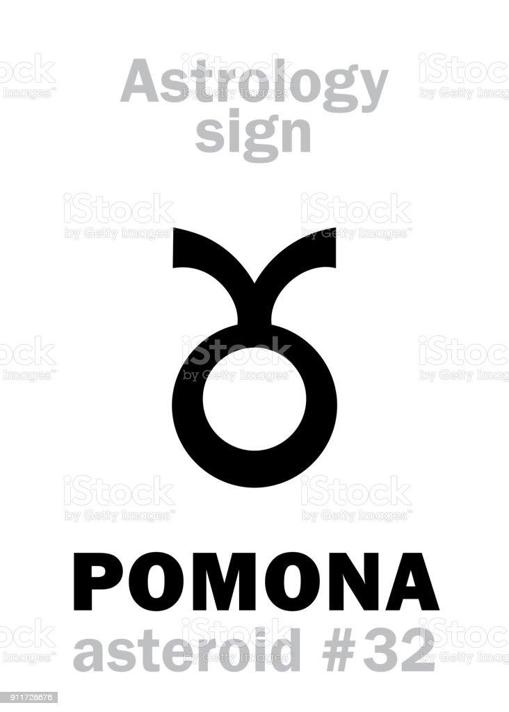 Astrology Alphabet Pomona Asteroid 32 Hieroglyphics