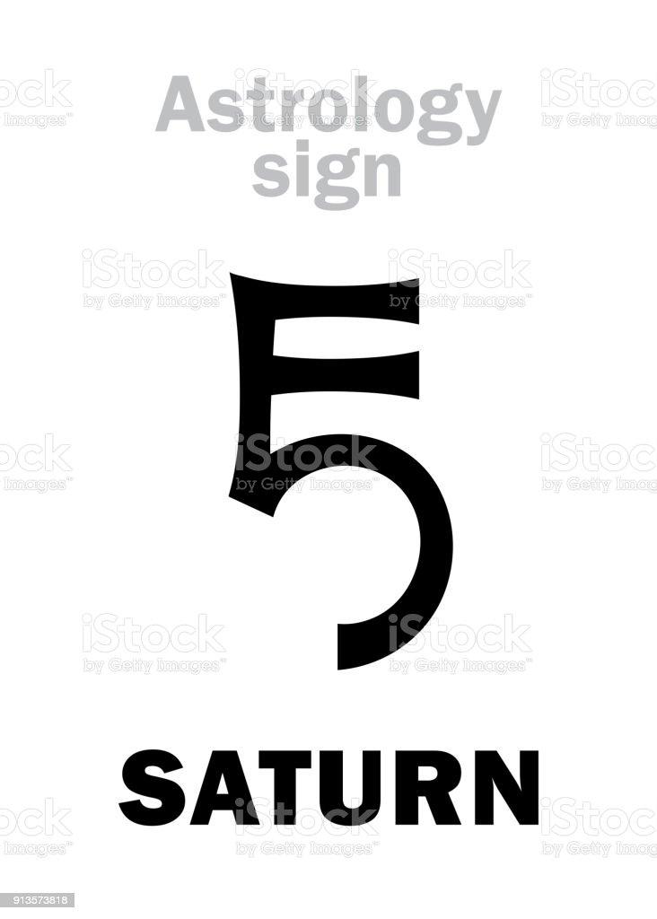 Astrology Alphabet Saturn Classic Major Planet Hieroglyphics