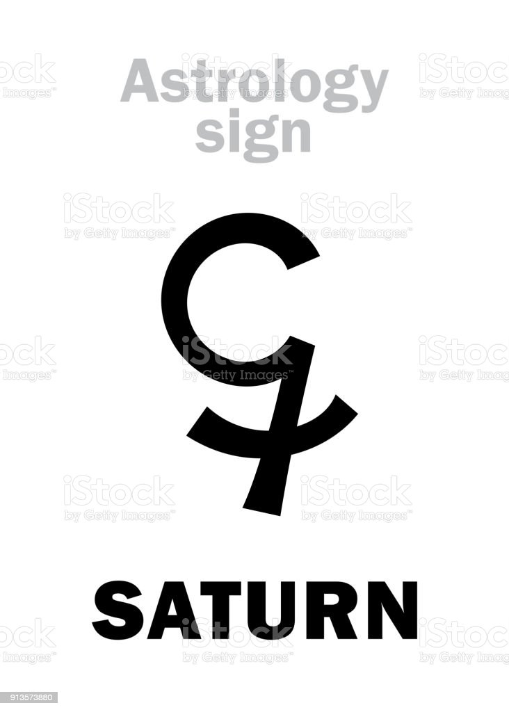 Astrology Alphabet Saturn Classic Major Planet Hieroglyphics