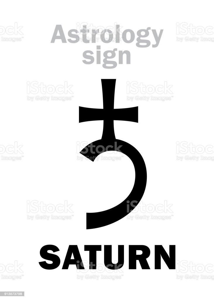Astrology Alphabet Saturn Classic Major Social Planet Hieroglyphics