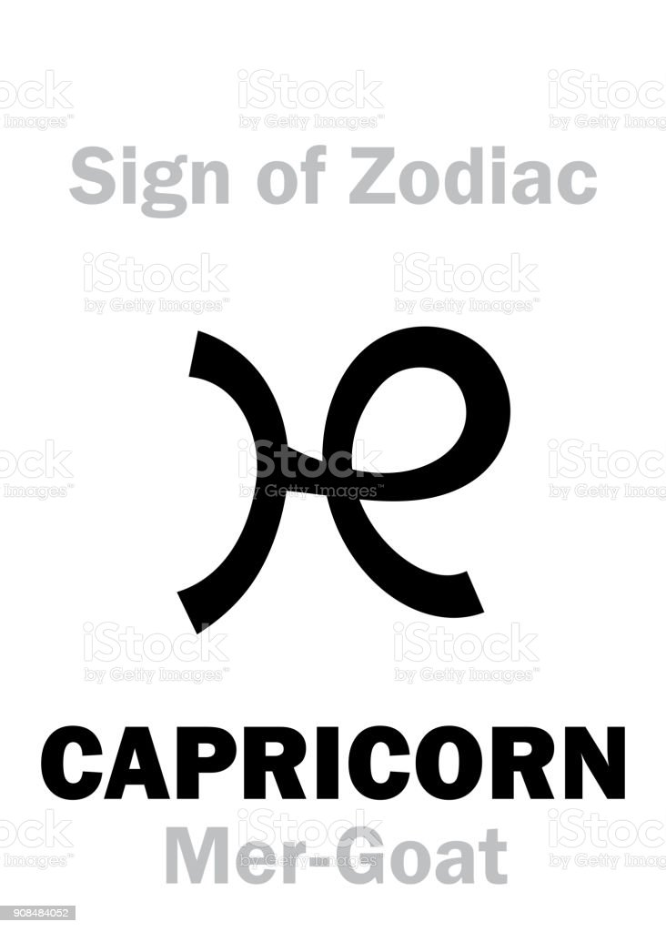 Astrology Alphabet Sign Of Zodiac Capricorn Stock Vector Art More