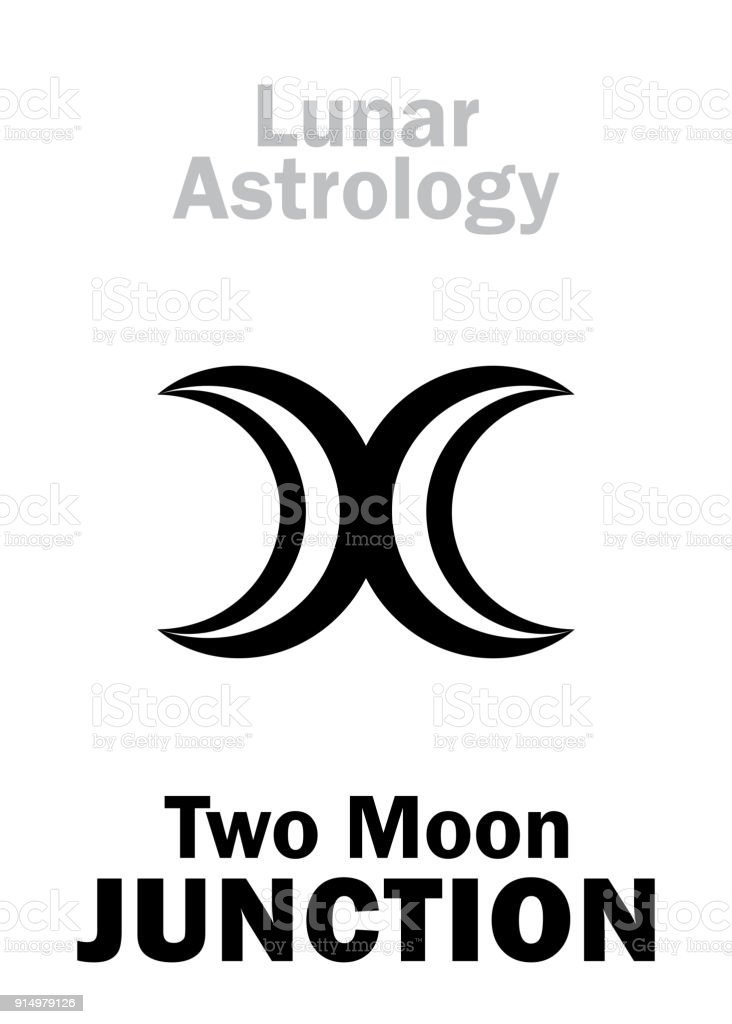 "alphabets astrology Lucky letters as per astrology - for each zodiac  lucky letters for aries: ""m, bha, and n"" are important letters for aries sign while ""p and kh"" does not give good results ""m"" is very good for immediate success and money."