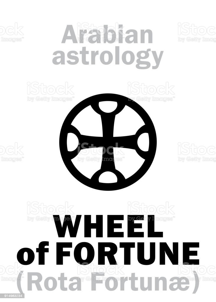 Astrology Alphabet Wheel Of Fortune Stock Vector Art More Images