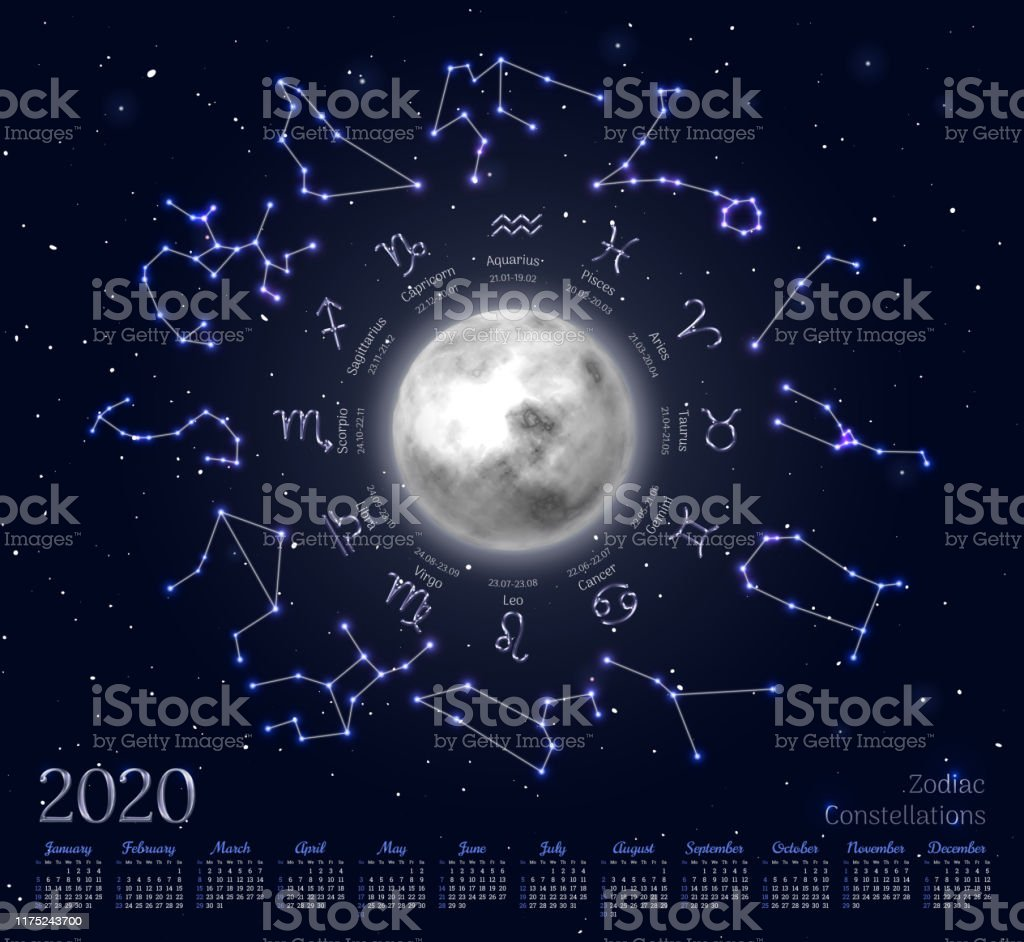 4 year astrology