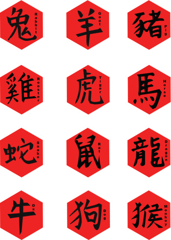 Astrology Chinese Signs