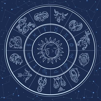 Astrology circle. Magic infographic with zodiac symbols gemini horoscopes wheel fish gemini aries lion vector template