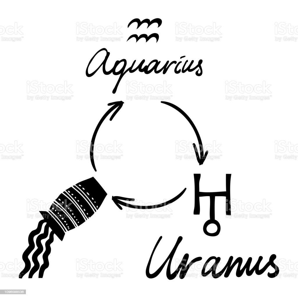 Astrology Horoscope Single Zodiac Symbol With Sign Aquarius