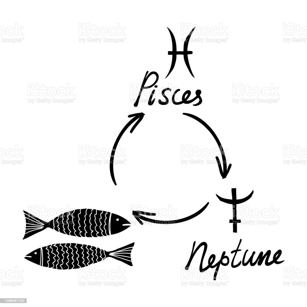 Astrology Horoscope Single Zodiac Symbol With Sign Pisces Neptune