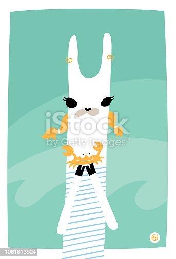 Astrology Llama Cancer