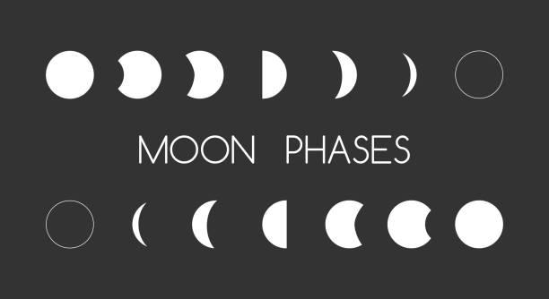 illustrazioni stock, clip art, cartoni animati e icone di tendenza di forme lunari astrologiche - luna gibbosa