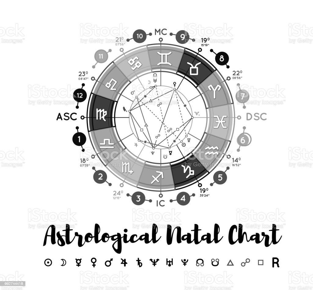 Astrology Natal Chart Vector Background Stock Illustration