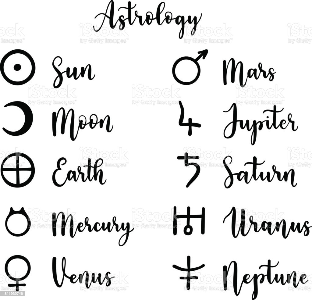Astrology planets, names icon line vector art illustration