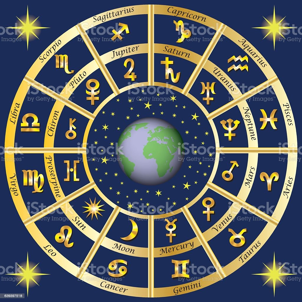 Astrology. Signs of the zodiac and the planets rulers characters - Illustration vectorielle