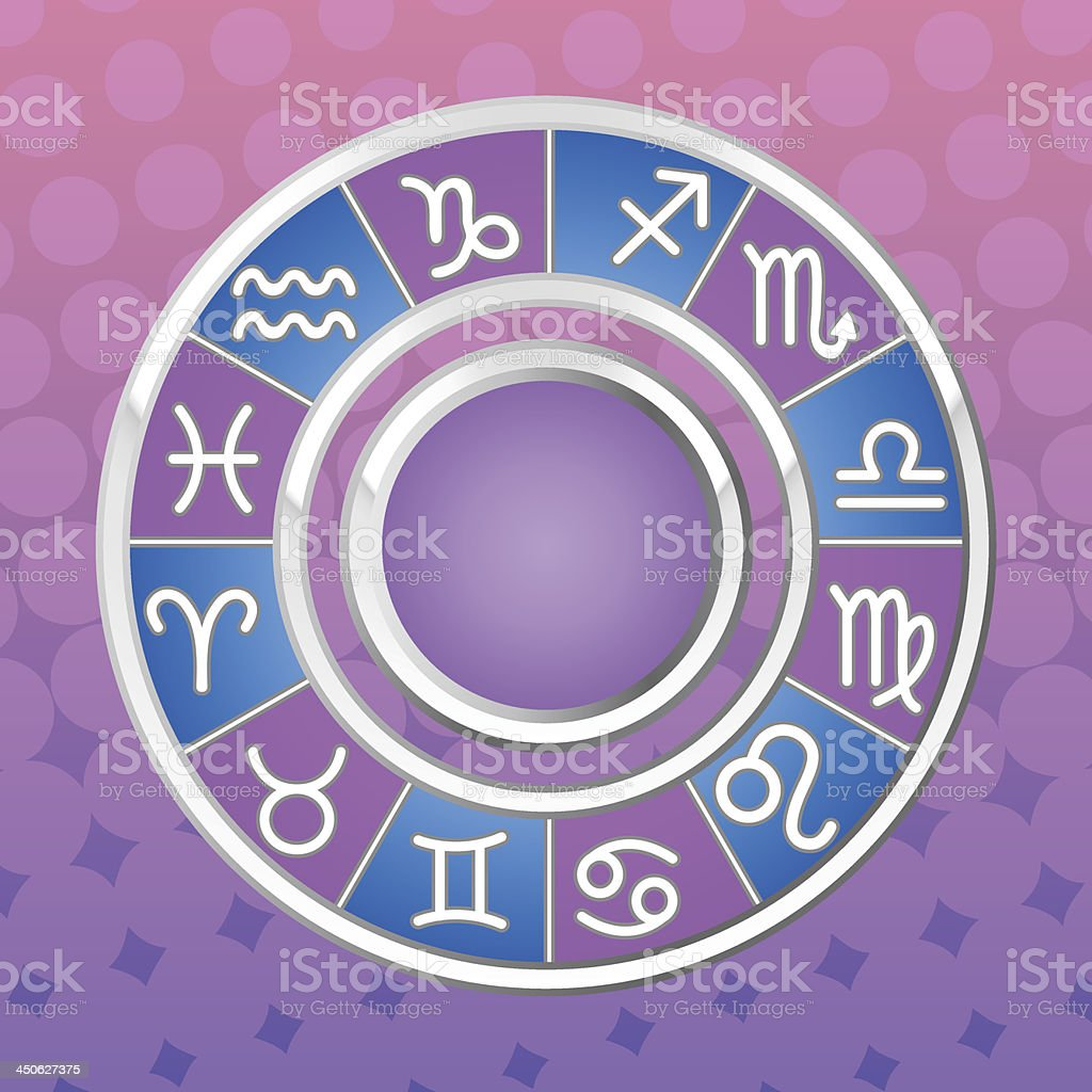 Astrology royalty-free stock vector art