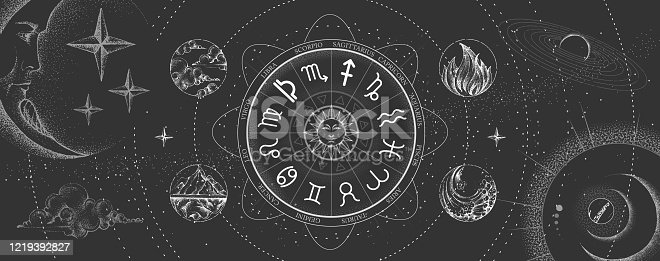 Astrology wheel with zodiac signs on outer space background. Four elements. Star map. Horoscope vector illustration