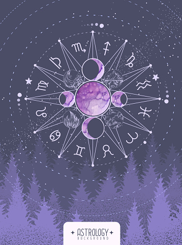 Astrology wheel with zodiac signs with constellation map. Horoscope vector illustration