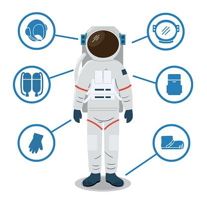 Astronaut space suit equipment. Helmet, gloves, shoes, bag, oxygen tank