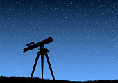 Starry night astronomical observations